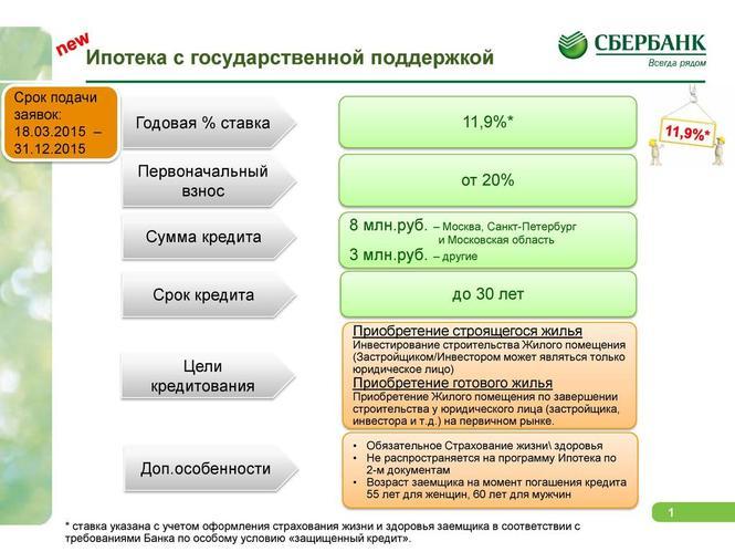 стирать ипотека в санкт-петербурге сбербанк или